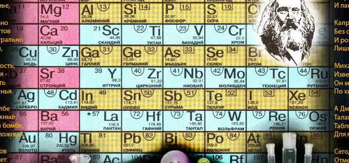 поздравления с днем химика